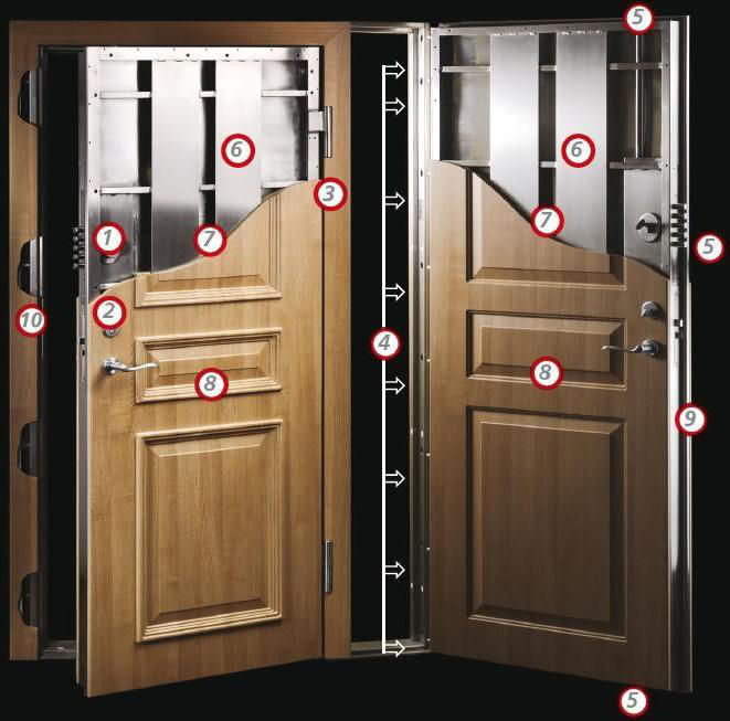 Structural Design Features : armoured doors - Pezcame.Com